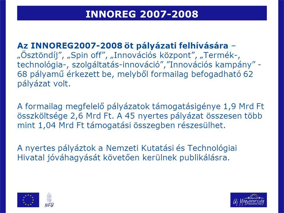 """INNOREG 2007-2008 Az INNOREG2007-2008 öt pályázati felhívására – """"Ösztöndíj , """"Spin off , """"Innovációs központ , """"Termék-, technológia-, szolgáltatás-innováció , Innovációs kampány - 68 pályamű érkezett be, melyből formailag befogadható 62 pályázat volt."""