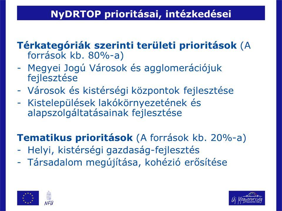 NyDRTOP prioritásai, intézkedései Térkategóriák szerinti területi prioritások (A források kb.