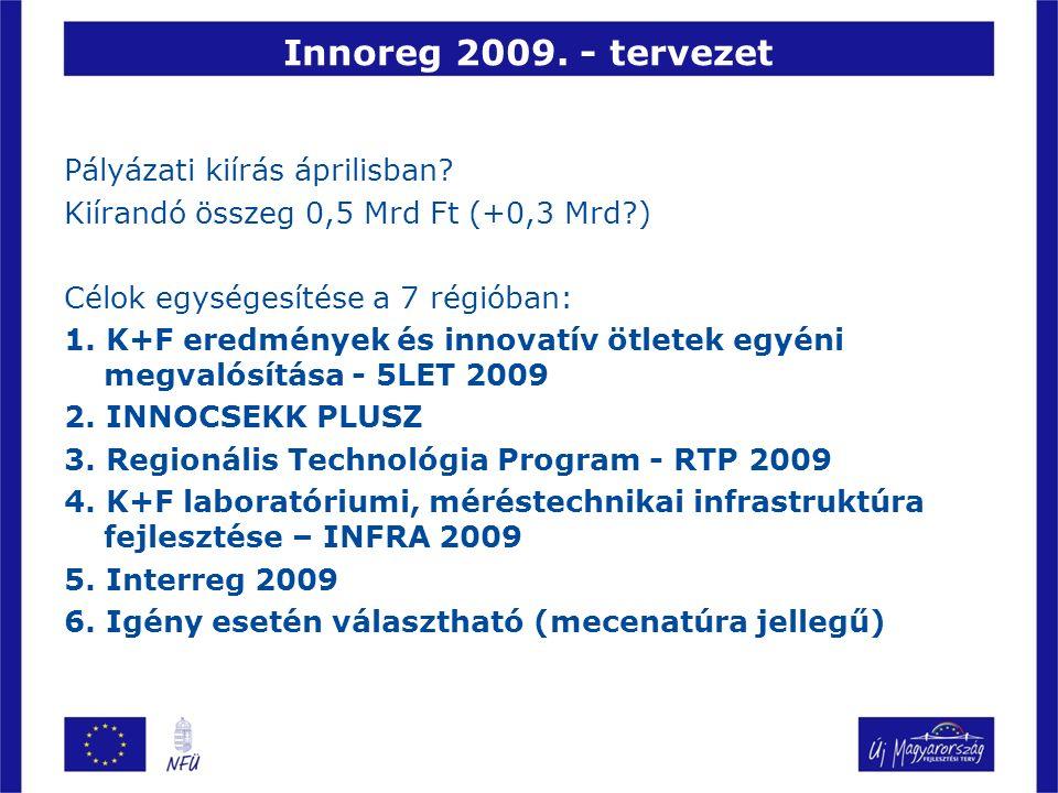 Innoreg 2009. - tervezet Pályázati kiírás áprilisban.