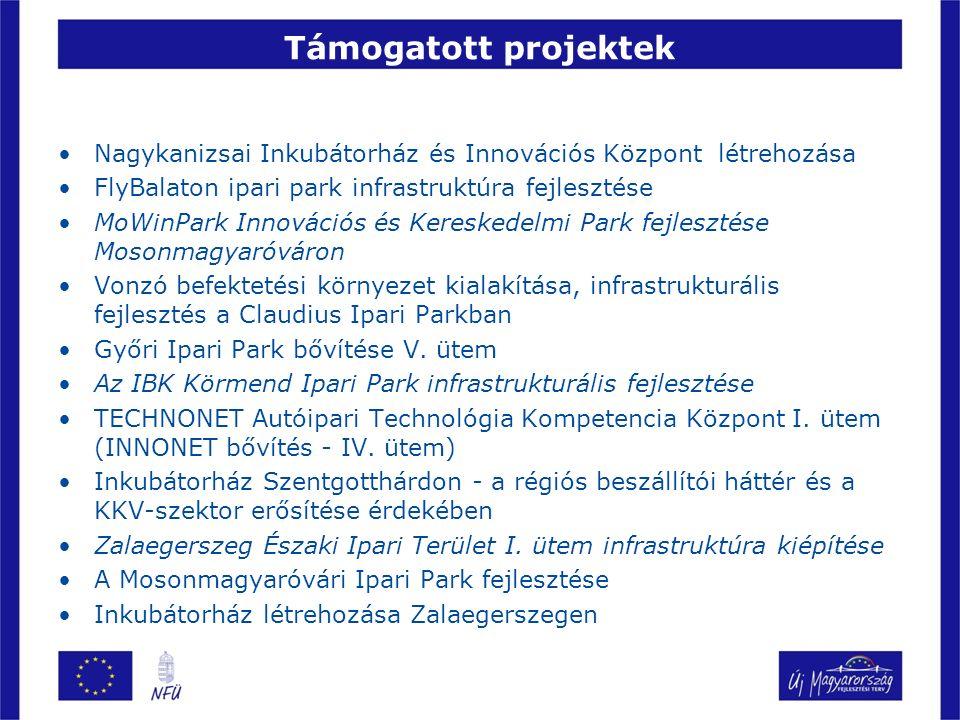 Támogatott projektek Nagykanizsai Inkubátorház és Innovációs Központ létrehozása FlyBalaton ipari park infrastruktúra fejlesztése MoWinPark Innovációs és Kereskedelmi Park fejlesztése Mosonmagyaróváron Vonzó befektetési környezet kialakítása, infrastrukturális fejlesztés a Claudius Ipari Parkban Győri Ipari Park bővítése V.