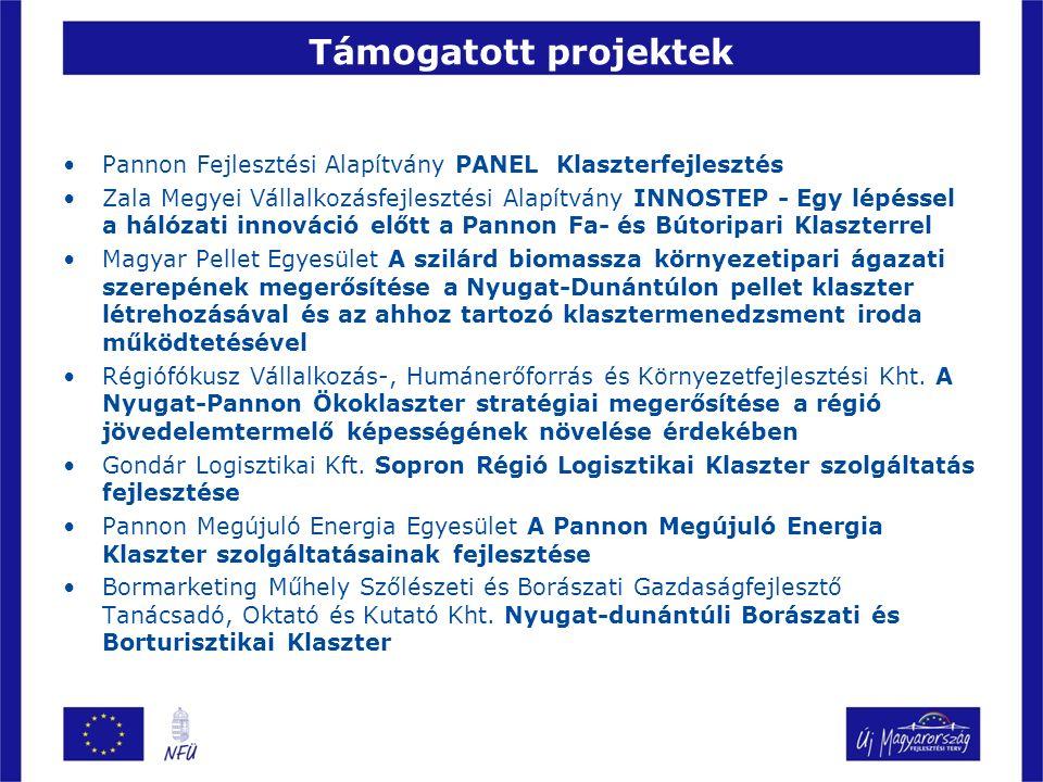 Támogatott projektek Pannon Fejlesztési Alapítvány PANEL Klaszterfejlesztés Zala Megyei Vállalkozásfejlesztési Alapítvány INNOSTEP - Egy lépéssel a hálózati innováció előtt a Pannon Fa- és Bútoripari Klaszterrel Magyar Pellet Egyesület A szilárd biomassza környezetipari ágazati szerepének megerősítése a Nyugat-Dunántúlon pellet klaszter létrehozásával és az ahhoz tartozó klasztermenedzsment iroda működtetésével Régiófókusz Vállalkozás-, Humánerőforrás és Környezetfejlesztési Kht.
