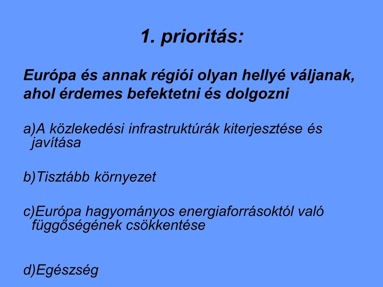 1. prioritás: Európa és annak régiói olyan hellyé váljanak, ahol érdemes befektetni és dolgozni a)A közlekedési infrastruktúrák kiterjesztése és javít