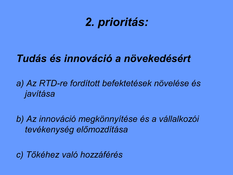 2. prioritás: Tudás és innováció a növekedésért a) Az RTD-re fordított befektetések növelése és javítása b) Az innováció megkönnyítése és a vállalkozó