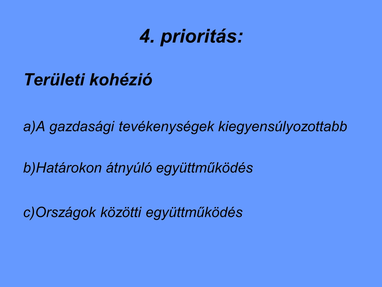 4. prioritás: Területi kohézió a)A gazdasági tevékenységek kiegyensúlyozottabb b)Határokon átnyúló együttműködés c)Országok közötti együttműködés