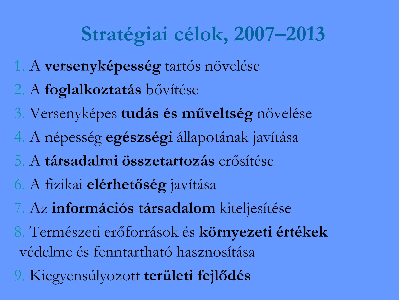 Stratégiai célok, 2007–2013 1. A versenyképesség tartós növelése 2.