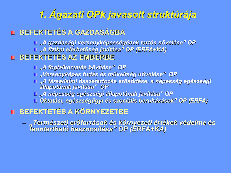 """1. Ágazati OPk javasolt struktúrája BEFEKTETÉS A GAZDASÁGBA """"A gazdasági versenyképességének tartós növelése"""" OP """"A fizikai elérhetőség javítása"""" OP ("""