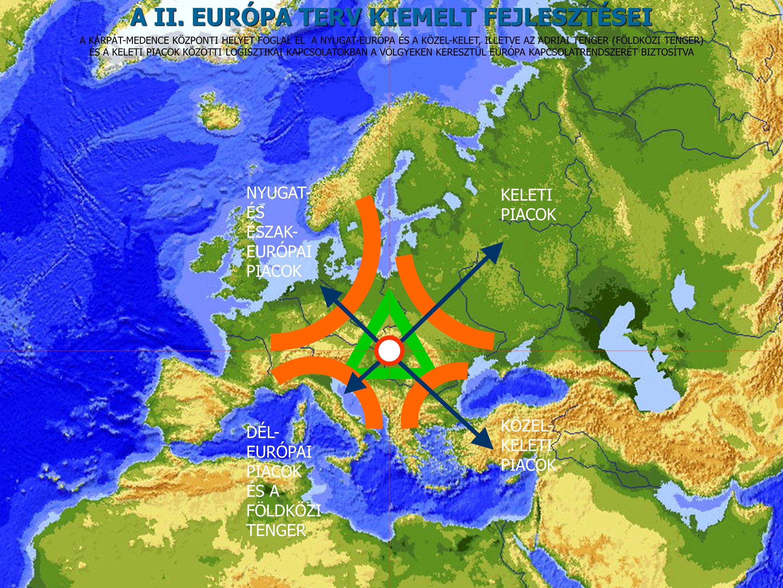 NYUGAT- ÉS ÉSZAK- EURÓPAI PIACOK KELETI PIACOK KÖZEL- KELETI PIACOK DÉL- EURÓPAI PIACOK ÉS A FÖLDKÖZI TENGER A II.
