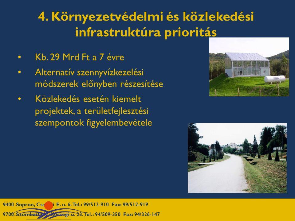 4. Környezetvédelmi és közlekedési infrastruktúra prioritás Kb. 29 Mrd Ft a 7 évre Alternatív szennyvízkezelési módszerek előnyben részesítése Közleke