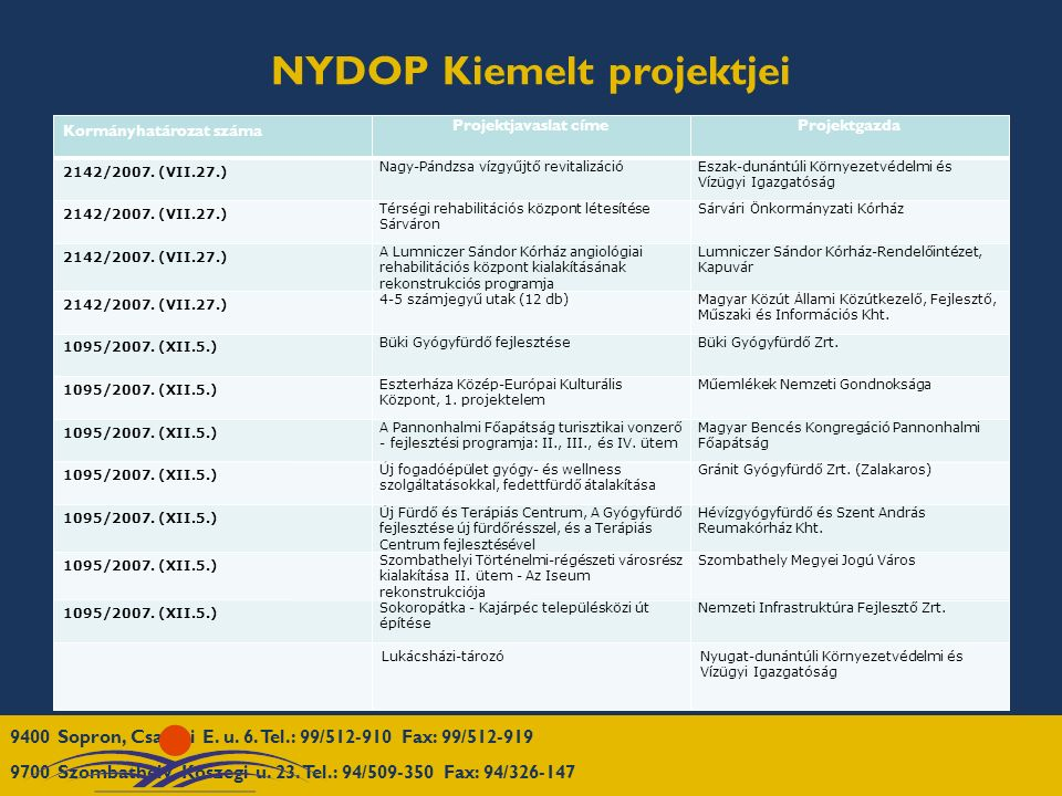 NYDOP Kiemelt projektjei Kormányhatározat száma Projektjavaslat címeProjektgazda 2142/2007. (VII.27.)  Nagy-Pándzsa vízgyűjtő revitalizációÉszak-duná