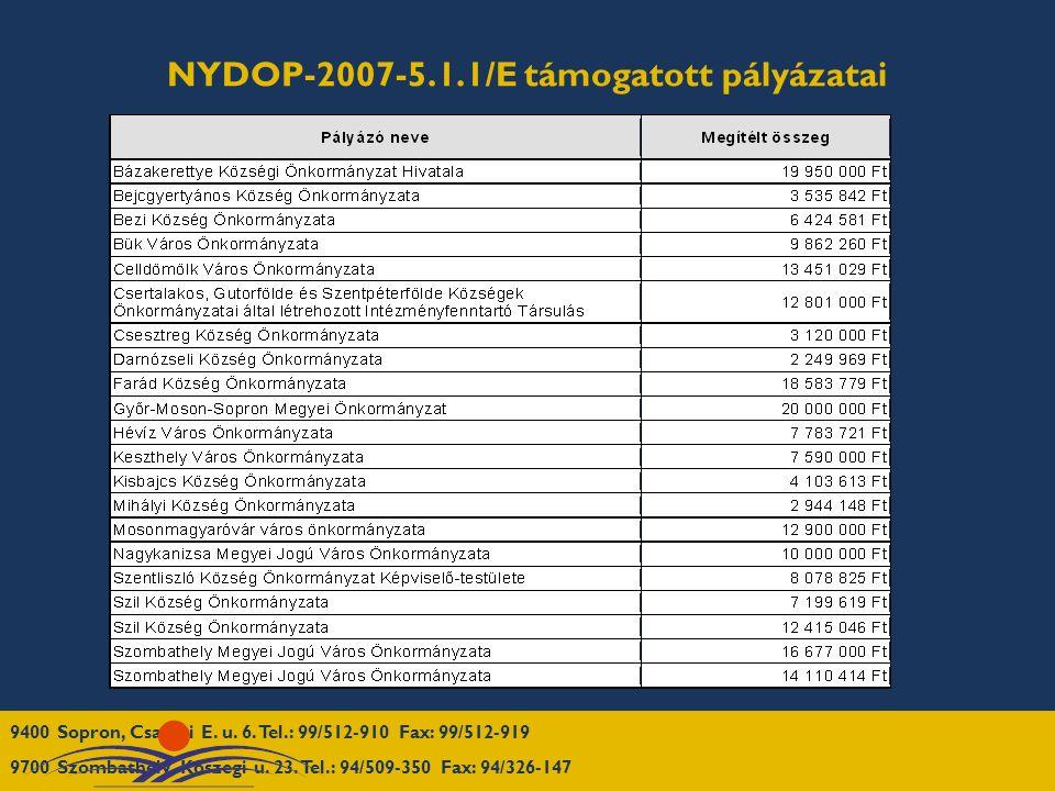 NYDOP-2007-5.1.1/E támogatott pályázatai