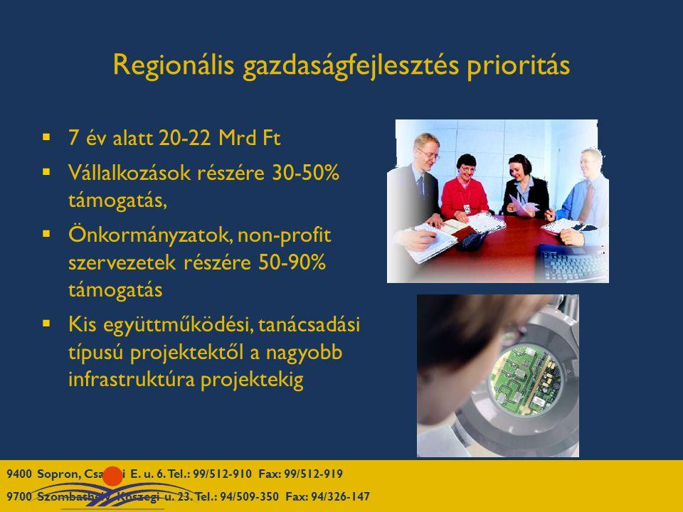 Regionális gazdaságfejlesztés prioritás  7 év alatt 20-22 Mrd Ft  Vállalkozások részére 30-50% támogatás,  Önkormányzatok, non-profit szervezetek r