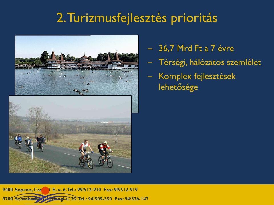 2. Turizmusfejlesztés prioritás –36,7 Mrd Ft a 7 évre –Térségi, hálózatos szemlélet –Komplex fejlesztések lehetősége