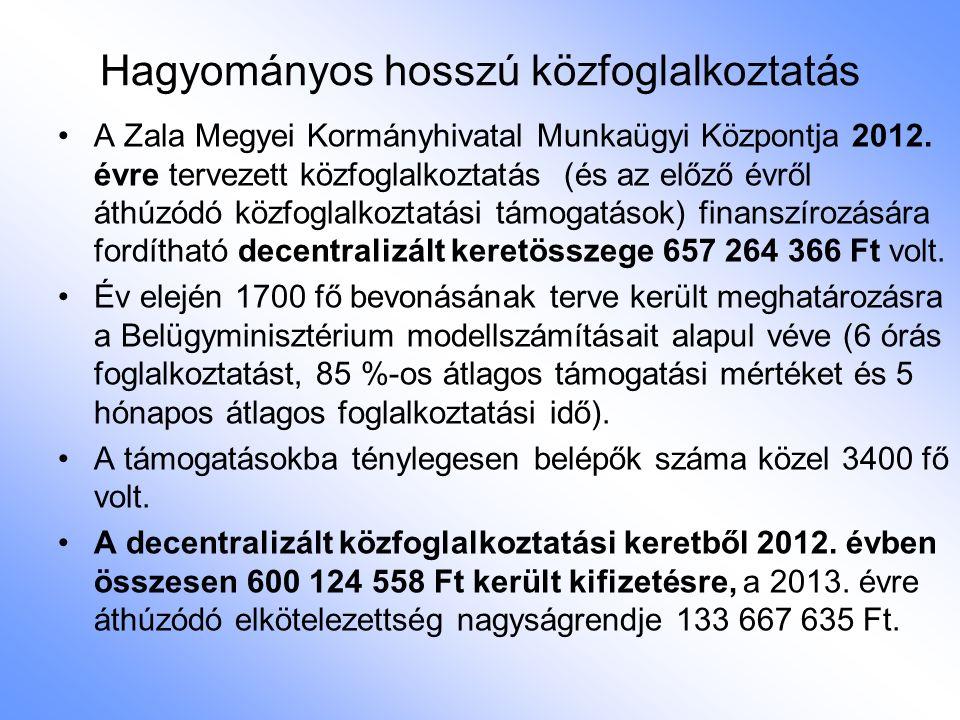 Hagyományos hosszú közfoglalkoztatás A Zala Megyei Kormányhivatal Munkaügyi Központja 2012. évre tervezett közfoglalkoztatás (és az előző évről áthúzó