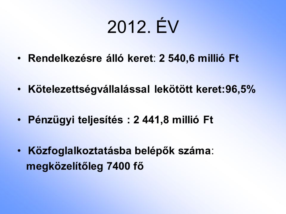 2012. ÉV Rendelkezésre álló keret: 2 540,6 millió Ft Kötelezettségvállalással lekötött keret:96,5% Pénzügyi teljesítés : 2 441,8 millió Ft Közfoglalko