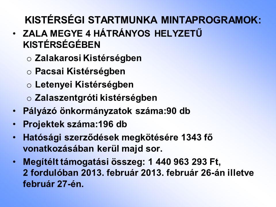 KISTÉRSÉGI STARTMUNKA MINTAPROGRAMOK: ZALA MEGYE 4 HÁTRÁNYOS HELYZETŰ KISTÉRSÉGÉBEN o Zalakarosi Kistérségben o Pacsai Kistérségben o Letenyei Kistérs