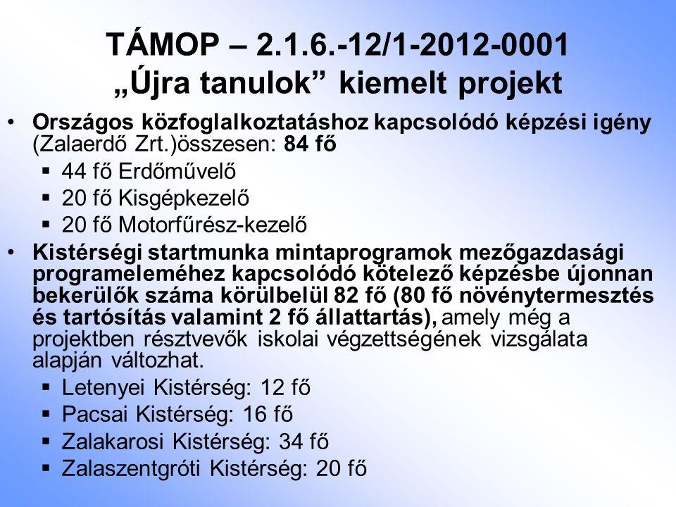 """TÁMOP – 2.1.6.-12/1-2012-0001 """"Újra tanulok kiemelt projekt Országos közfoglalkoztatáshoz kapcsolódó képzési igény (Zalaerdő Zrt.)összesen: 84 fő  44 fő Erdőművelő  20 fő Kisgépkezelő  20 fő Motorfűrész-kezelő Kistérségi startmunka mintaprogramok mezőgazdasági programeleméhez kapcsolódó kötelező képzésbe újonnan bekerülők száma körülbelül 82 fő (80 fő növénytermesztés és tartósítás valamint 2 fő állattartás), amely még a projektben résztvevők iskolai végzettségének vizsgálata alapján változhat."""