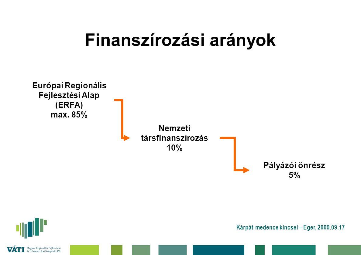 Kárpát-medence kincsei – Eger, 2009.09.17 Finanszírozási arányok Európai Regionális Fejlesztési Alap (ERFA) max.