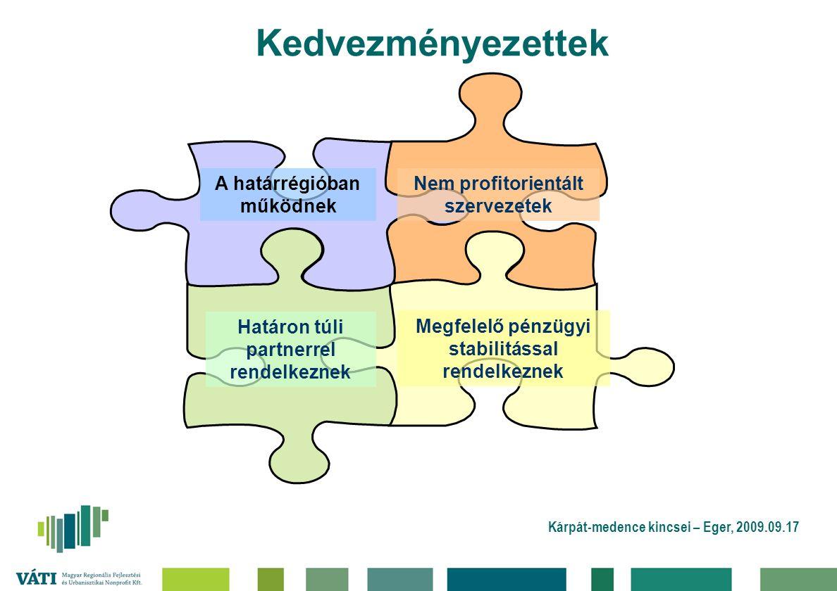 Kárpát-medence kincsei – Eger, 2009.09.17 Kedvezményezettek A határrégióban működnek Nem profitorientált szervezetek Határon túli partnerrel rendelkeznek Megfelelő pénzügyi stabilitással rendelkeznek