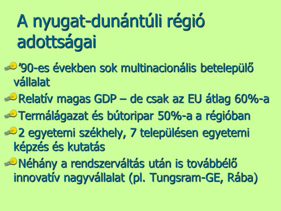 A nyugat-dunántúli régió adottságai '90-es években sok multinacionális betelepülő vállalat Relatív magas GDP – de csak az EU átlag 60%-a Termálágazat