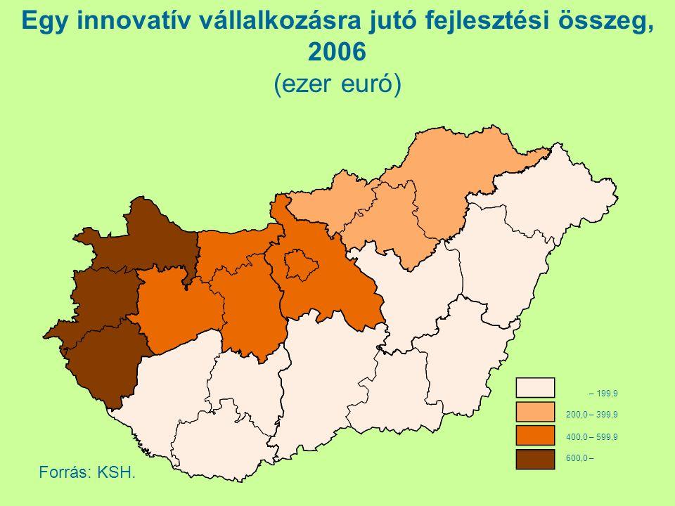 – 199,9 200,0 – 399,9 400,0 – 599,9 600,0 – Egy innovatív vállalkozásra jutó fejlesztési összeg, 2006 (ezer euró) Forrás: KSH.