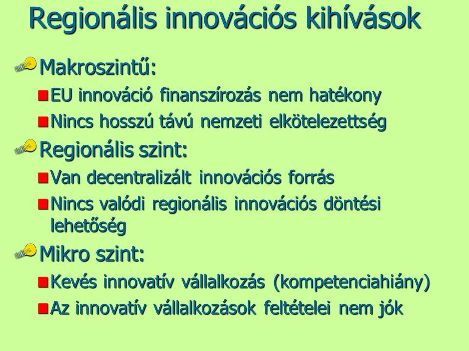 Regionális innovációs kihívások Makroszintű: EU innováció finanszírozás nem hatékony Nincs hosszú távú nemzeti elkötelezettség Regionális szint: Van d