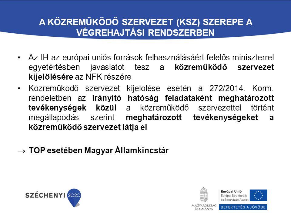 A KÖZREMŰKÖDŐ SZERVEZET (KSZ) SZEREPE A VÉGREHAJTÁSI RENDSZERBEN Az IH az európai uniós források felhasználásáért felelős miniszterrel egyetértésben javaslatot tesz a közreműködő szervezet kijelölésére az NFK részére Közreműködő szervezet kijelölése esetén a 272/2014.