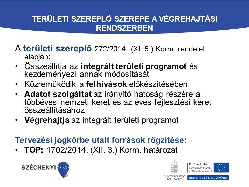 TERÜLETI SZEREPLŐ SZEREPE A VÉGREHAJTÁSI RENDSZERBEN A területi szereplő 272/2014. (XI. 5.) Korm. rendelet alapján: Összeállítja az integrált területi
