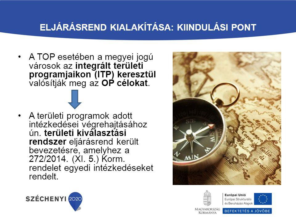 ELJÁRÁSREND KIALAKÍTÁSA: KIINDULÁSI PONT A TOP esetében a megyei jogú városok az integrált területi programjaikon (ITP) keresztül valósítják meg az OP célokat.