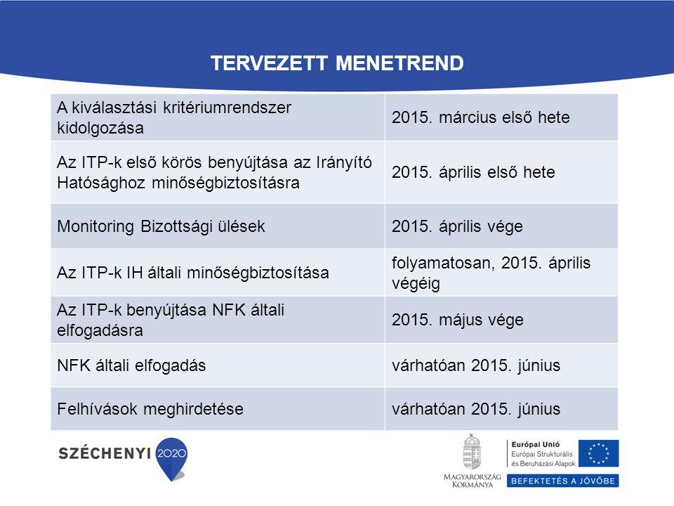 TERVEZETT MENETREND A kiválasztási kritériumrendszer kidolgozása 2015. március első hete Az ITP-k első körös benyújtása az Irányító Hatósághoz minőség