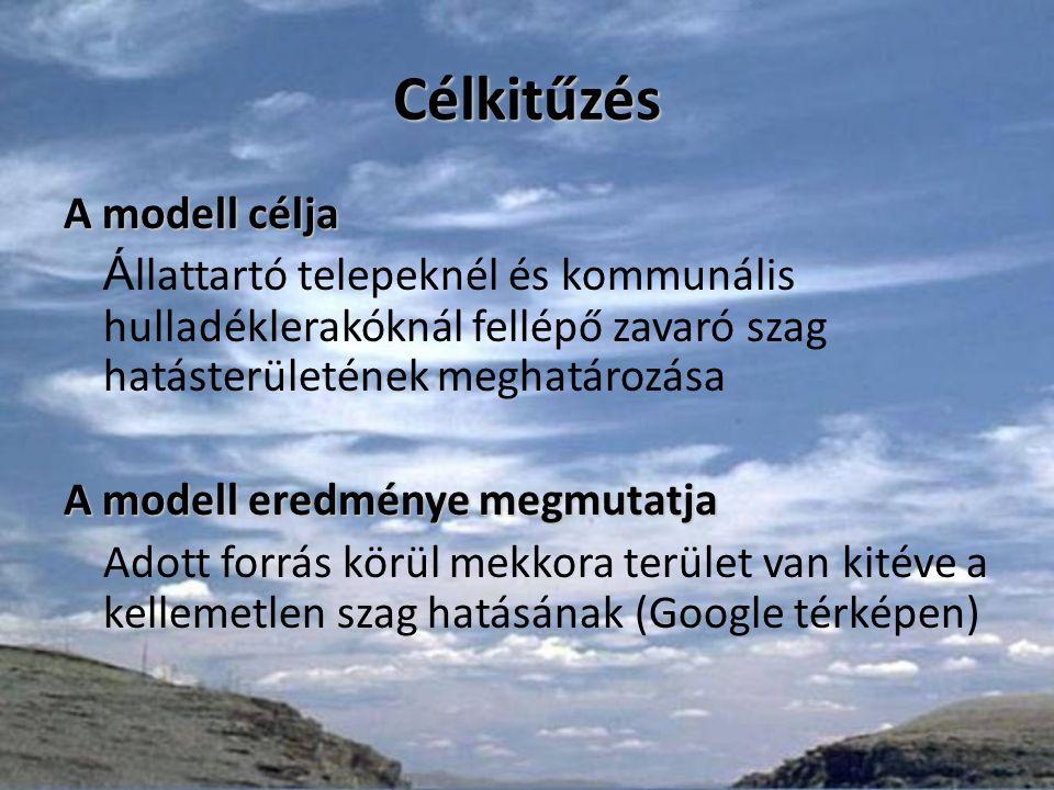 Célkitűzés A modell célja Á llattartó telepeknél és kommunális hulladéklerakóknál fellépő zavaró szag hatásterületének meghatározása A modell eredménye megmutatja Adott forrás körül mekkora terület van kitéve a kellemetlen szag hatásának (Google térképen)