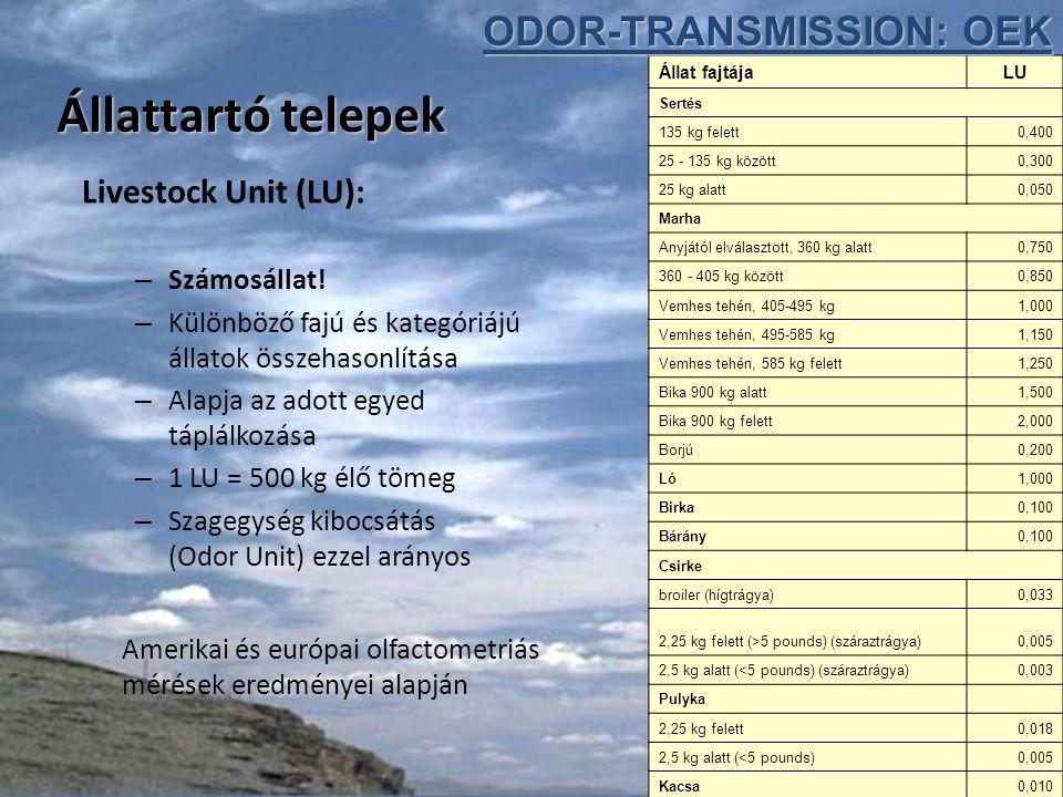 Állattartó telepek Livestock Unit (LU): – Számosállat.