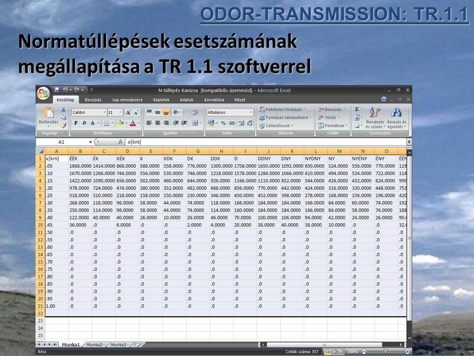 Normatúllépések esetszámának megállapítása a TR 1.1 szoftverrel ODOR-TRANSMISSION: TR.1.1