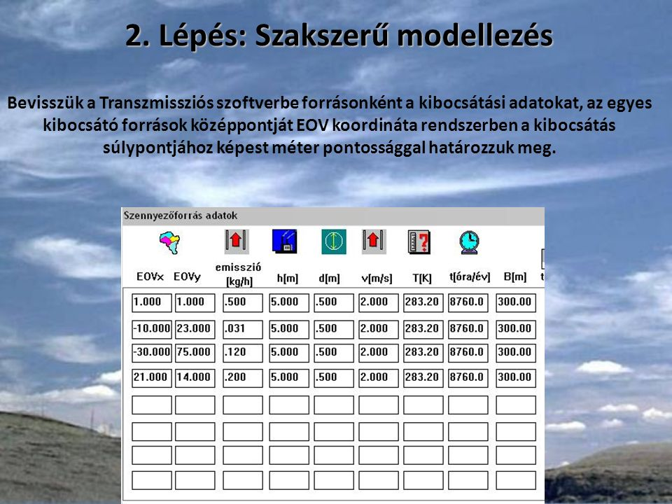 2. Lépés: Szakszerű modellezés Bevisszük a Transzmissziós szoftverbe forrásonként a kibocsátási adatokat, az egyes kibocsátó források középpontját EOV