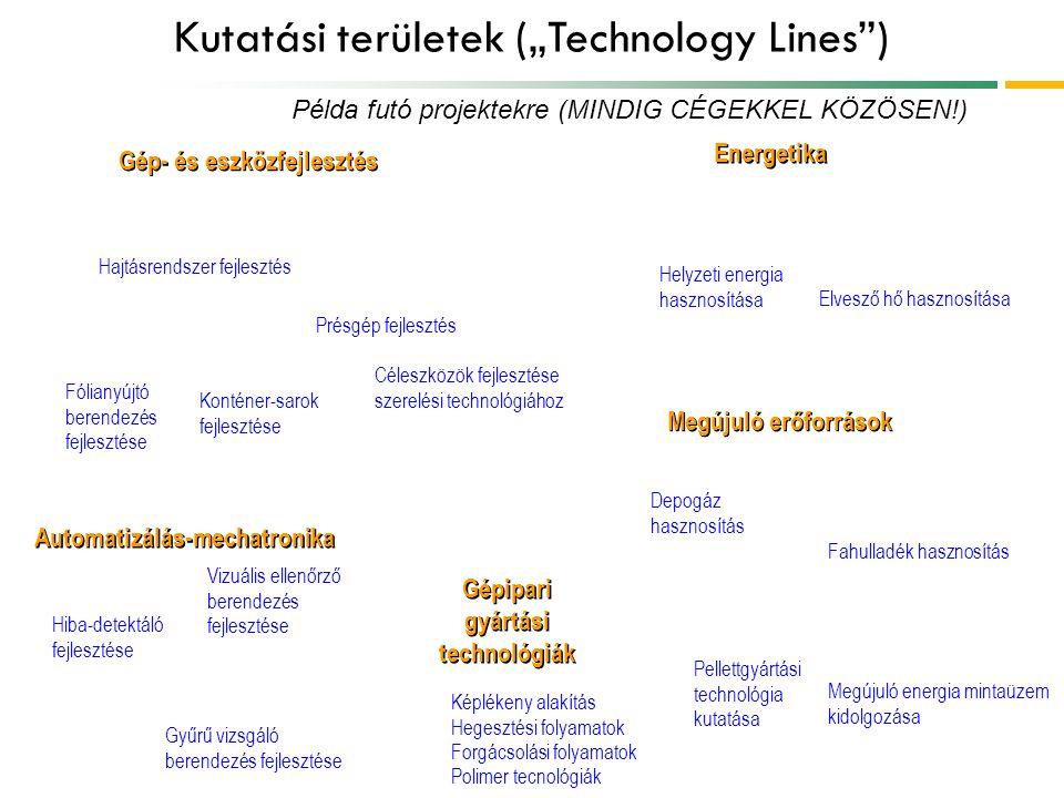 """Kutatási területek (""""Technology Lines ) Gép- és eszközfejlesztés Energetika Automatizálás-mechatronika Megújuló erőforrások Gépipari gyártási technológiák Képlékeny alakítás Hegesztési folyamatok Forgácsolási folyamatok Polimer tecnológiák Hiba-detektáló fejlesztése Fahulladék hasznosítás Megújuló energia mintaüzem kidolgozása Depogáz hasznosítás Helyzeti energia hasznosítása Elvesző hő hasznosítása Hajtásrendszer fejlesztés Présgép fejlesztés Fólianyújtó berendezés fejlesztése Konténer-sarok fejlesztése Példa futó projektekre (MINDIG CÉGEKKEL KÖZÖSEN!) Céleszközök fejlesztése szerelési technológiához Gyűrű vizsgáló berendezés fejlesztése Vizuális ellenőrző berendezés fejlesztése Pellettgyártási technológia kutatása"""