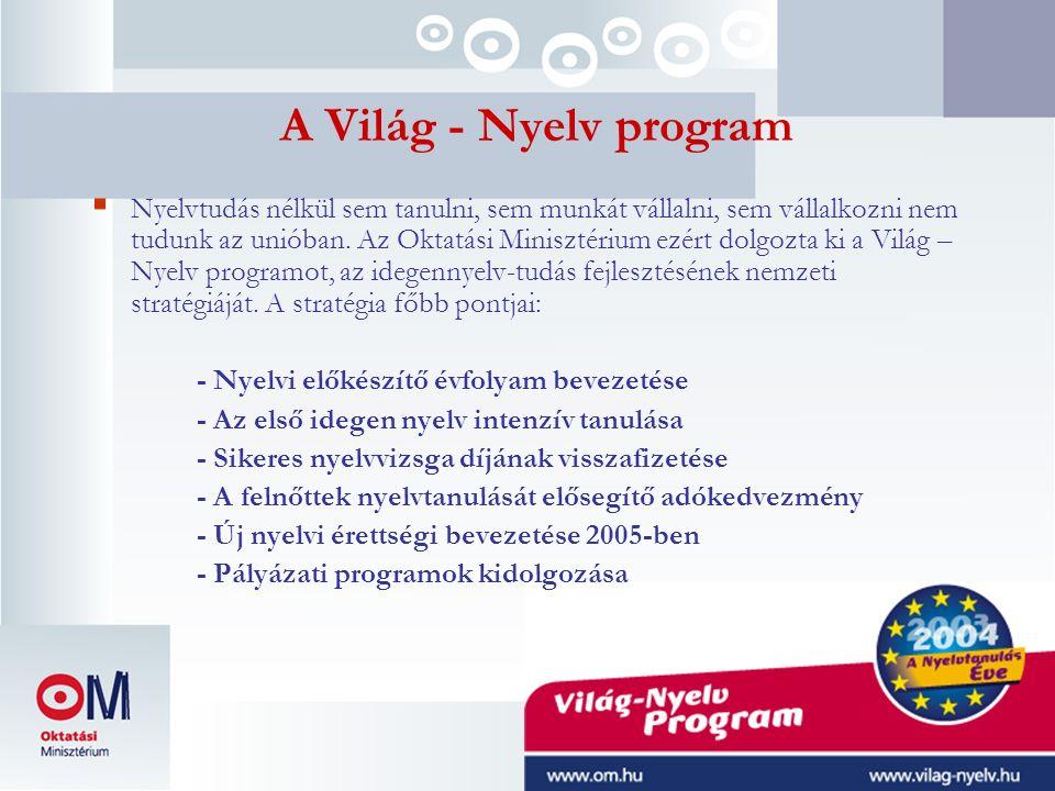 3 A Világ - Nyelv program  Nyelvtudás nélkül sem tanulni, sem munkát vállalni, sem vállalkozni nem tudunk az unióban. Az Oktatási Minisztérium ezért