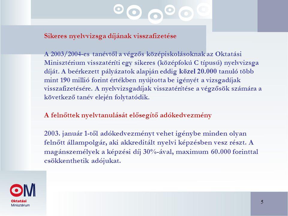 5 Sikeres nyelvvizsga díjának visszafizetése A 2003/2004-es tanévtől a végzős középiskolásoknak az Oktatási Minisztérium visszatéríti egy sikeres (köz