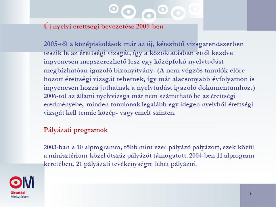 6 Új nyelvi érettségi bevezetése 2005-ben 2005-től a középiskolások már az új, kétszintű vizsgarendszerben teszik le az érettségi vizsgát, így a közok