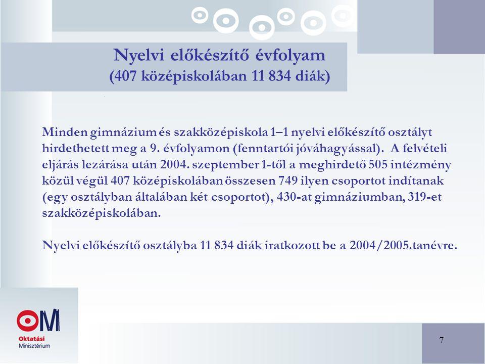 7 Nyelvi előkészítő évfolyam (407 középiskolában 11 834 diák) Minden gimnázium és szakközépiskola 1–1 nyelvi előkészítő osztályt hirdethetett meg a 9.