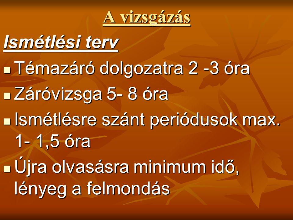 A vizsgázás Ismétlési terv Témazáró dolgozatra 2 -3 óra Témazáró dolgozatra 2 -3 óra Záróvizsga 5- 8 óra Záróvizsga 5- 8 óra Ismétlésre szánt periódusok max.