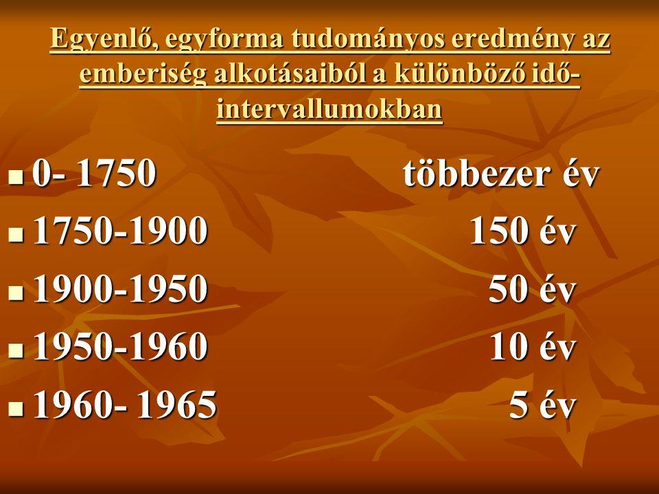 Egyenlő, egyforma tudományos eredmény az emberiség alkotásaiból a különböző idő- intervallumokban 0- 1750többezer év 0- 1750többezer év 1750-1900 150 év 1750-1900 150 év 1900-1950 50 év 1900-1950 50 év 1950-1960 10 év 1950-1960 10 év 1960- 1965 5 év 1960- 1965 5 év
