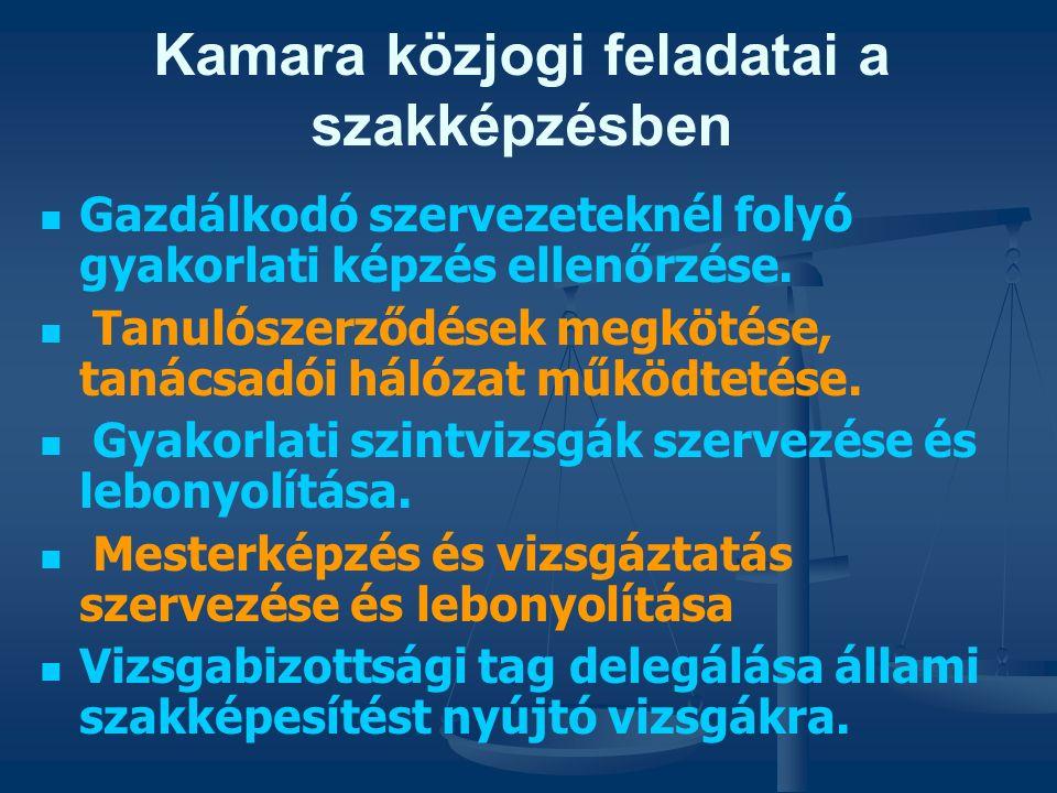 Kamara közjogi feladatai a szakképzésben Gazdálkodó szervezeteknél folyó gyakorlati képzés ellenőrzése.