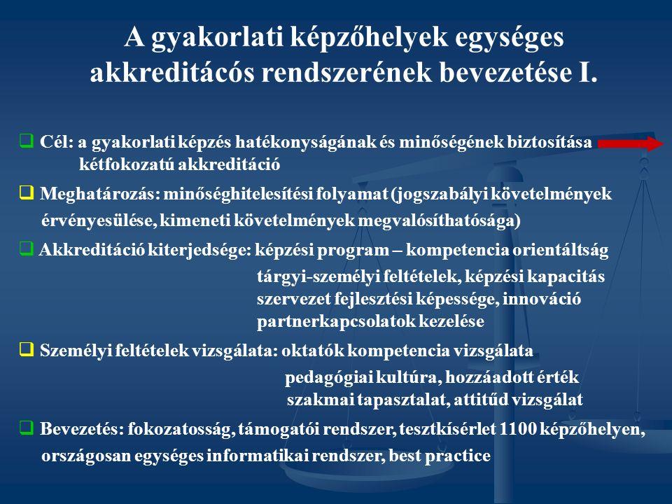 A gyakorlati képzőhelyek egységes akkreditácós rendszerének bevezetése I.