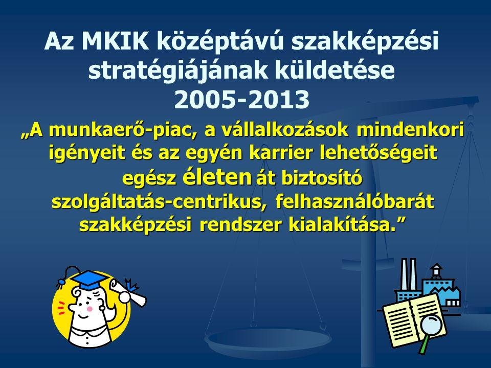 """""""A munkaerő-piac, a vállalkozások mindenkori igényeit és az egyén karrier lehetőségeit egész életen át biztosító szolgáltatás-centrikus, felhasználóbarát szakképzési rendszer kialakítása. Az MKIK középtávú szakképzési stratégiájának küldetése 2005-2013"""