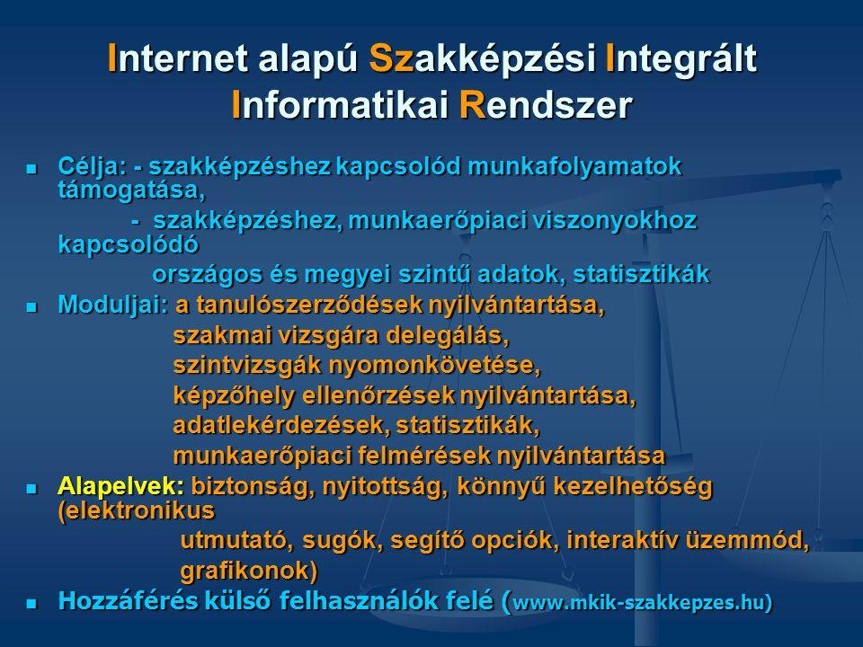 Internet alapú Szakképzési Integrált Informatikai Rendszer Célja: - szakképzéshez kapcsolód munkafolyamatok támogatása, Célja: - szakképzéshez kapcsolód munkafolyamatok támogatása, - szakképzéshez, munkaerőpiaci viszonyokhoz kapcsolódó - szakképzéshez, munkaerőpiaci viszonyokhoz kapcsolódó országos és megyei szintű adatok, statisztikák országos és megyei szintű adatok, statisztikák Moduljai: a tanulószerződések nyilvántartása, Moduljai: a tanulószerződések nyilvántartása, szakmai vizsgára delegálás, szakmai vizsgára delegálás, szintvizsgák nyomonkövetése, szintvizsgák nyomonkövetése, képzőhely ellenőrzések nyilvántartása, képzőhely ellenőrzések nyilvántartása, adatlekérdezések, statisztikák, adatlekérdezések, statisztikák, munkaerőpiaci felmérések nyilvántartása munkaerőpiaci felmérések nyilvántartása Alapelvek: biztonság, nyitottság, könnyű kezelhetőség (elektronikus Alapelvek: biztonság, nyitottság, könnyű kezelhetőség (elektronikus utmutató, sugók, segítő opciók, interaktív üzemmód, utmutató, sugók, segítő opciók, interaktív üzemmód, grafikonok) grafikonok) Hozzáférés külső felhasználók felé ( www.mkik-szakkepzes.hu) Hozzáférés külső felhasználók felé ( www.mkik-szakkepzes.hu)