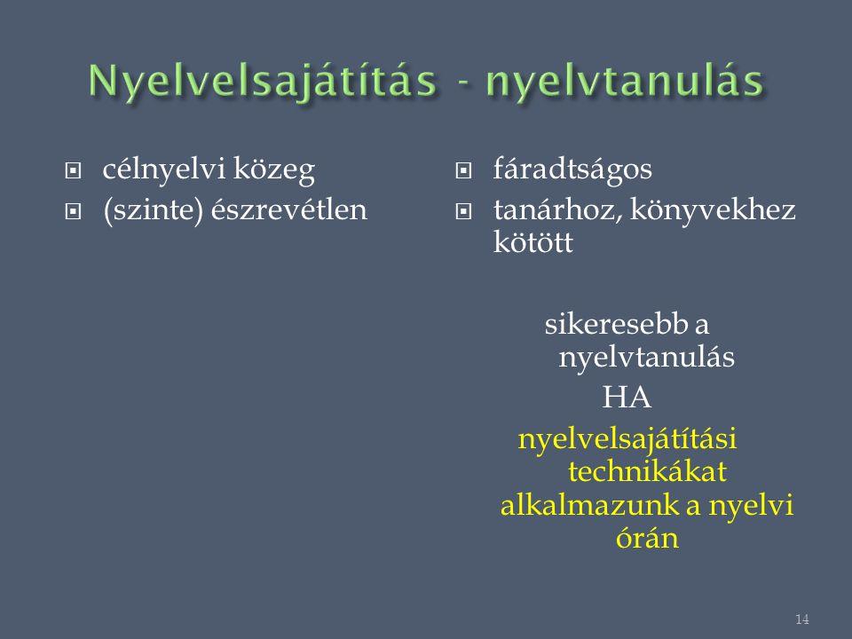  célnyelvi közeg  (szinte) észrevétlen  fáradtságos  tanárhoz, könyvekhez kötött sikeresebb a nyelvtanulás HA nyelvelsajátítási technikákat alkalmazunk a nyelvi órán 14