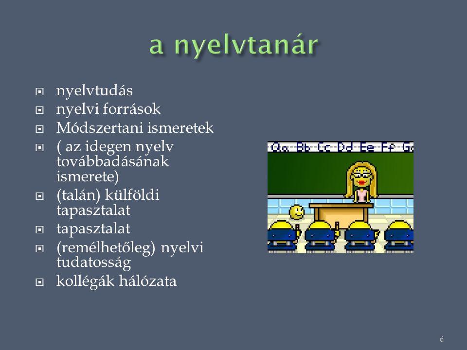  nyelvtudás  nyelvi források  Módszertani ismeretek  ( az idegen nyelv továbbadásának ismerete)  (talán) külföldi tapasztalat  tapasztalat  (remélhetőleg) nyelvi tudatosság  kollégák hálózata 6