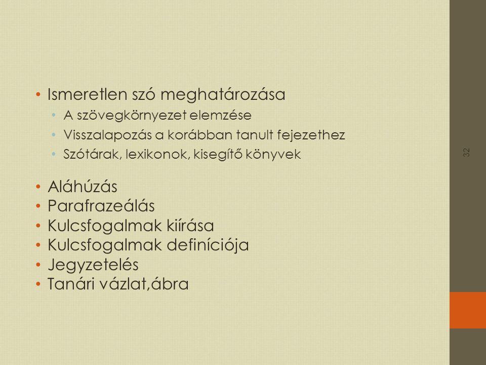 32 Ismeretlen szó meghatározása A szövegkörnyezet elemzése Visszalapozás a korábban tanult fejezethez Szótárak, lexikonok, kisegítő könyvek Aláhúzás Parafrazeálás Kulcsfogalmak kiírása Kulcsfogalmak definíciója Jegyzetelés Tanári vázlat,ábra