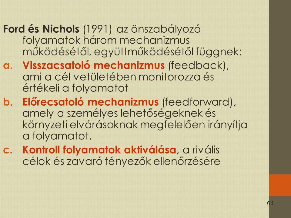 64 Ford és Nichols (1991) az önszabályozó folyamatok három mechanizmus működésétől, együttműködésétől függnek: a.Visszacsatoló mechanizmus (feedback), ami a cél vetületében monitorozza és értékeli a folyamatot b.Előrecsatoló mechanizmus (feedforward), amely a személyes lehetőségeknek és környzeti elvárásoknak megfelelően irányítja a folyamatot.
