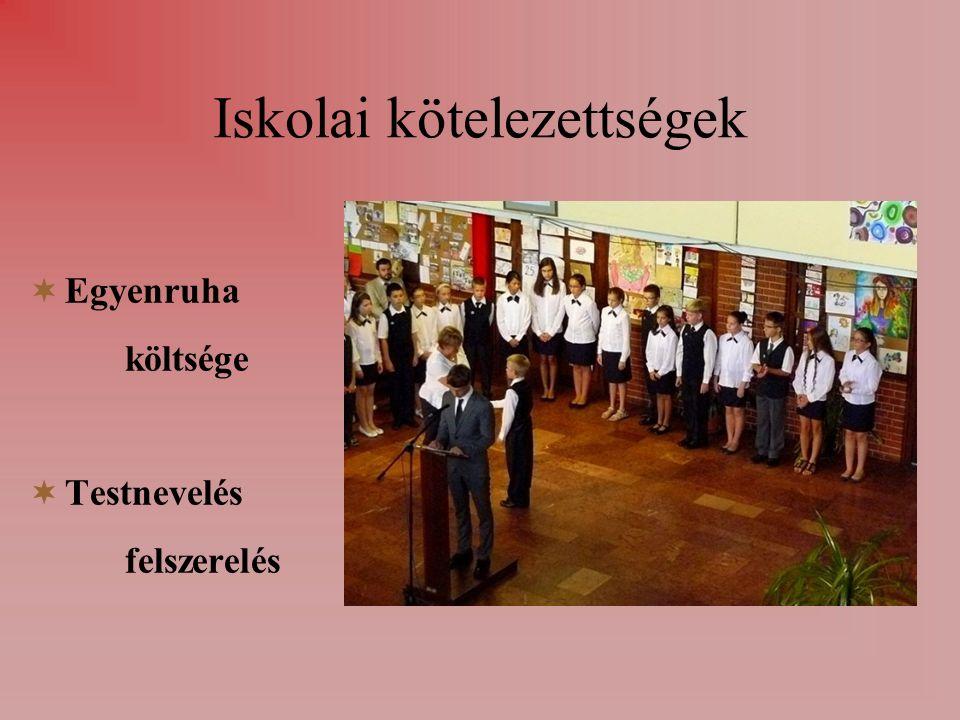 Iskolai kötelezettségek  Egyenruha költsége  Testnevelés felszerelés