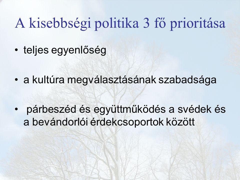 A kisebbségi politika 3 fő prioritása teljes egyenlőség a kultúra megválasztásának szabadsága párbeszéd és együttműködés a svédek és a bevándorlói érdekcsoportok között